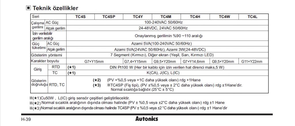 Autonics Sıcaklık Kontrol Cihazı